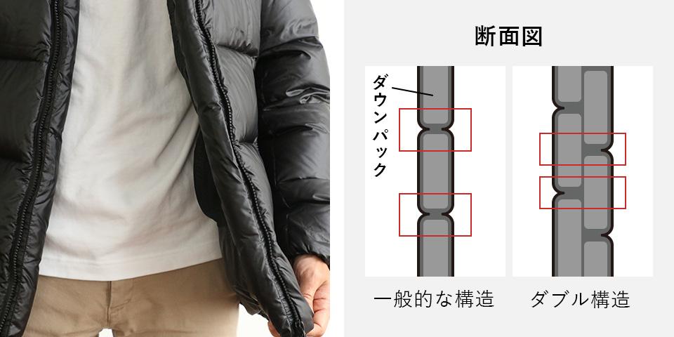 究極のダウンジャケット